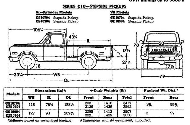 Anybody know the length of a 1968 C10 Stepside shortbed ...