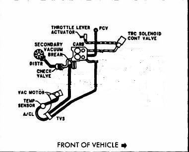 Th400 Vacuum Diagram LS2 Vacuum Diagram Wiring Diagram