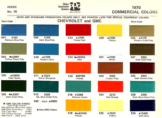 did 70 blazers come in bright yellow the 1947 present chevrolet gmc truck message board. Black Bedroom Furniture Sets. Home Design Ideas