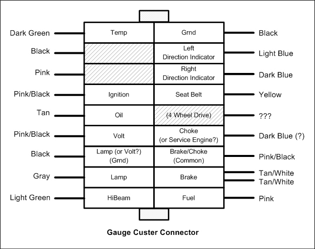 86 gmc sierra gauge wiring diagram  | 800 x 600