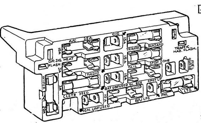 chevrolet c10 fuse box 1968 chevy truck fuse box index wiring diagrams  1968 chevy truck fuse box index