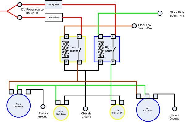 2011 silverado headlight wiring diagram please someone explain the headlight relay mod the 1947  headlight relay mod